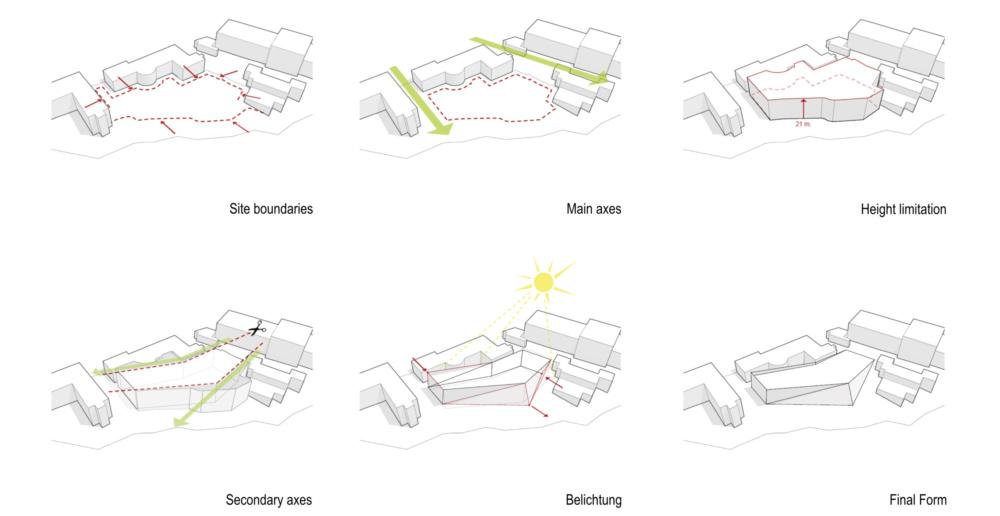 00_E_Wettbewerbsdiagramme-Baukîrperstudien_wbw-diagrams-1-e1552594138881