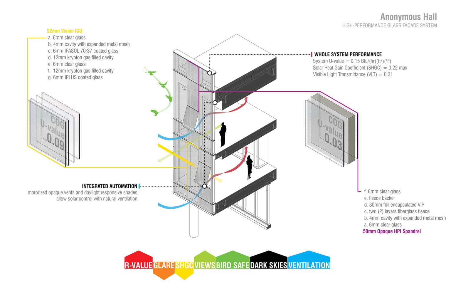 04-Anonymous-Facade-System-1536x994