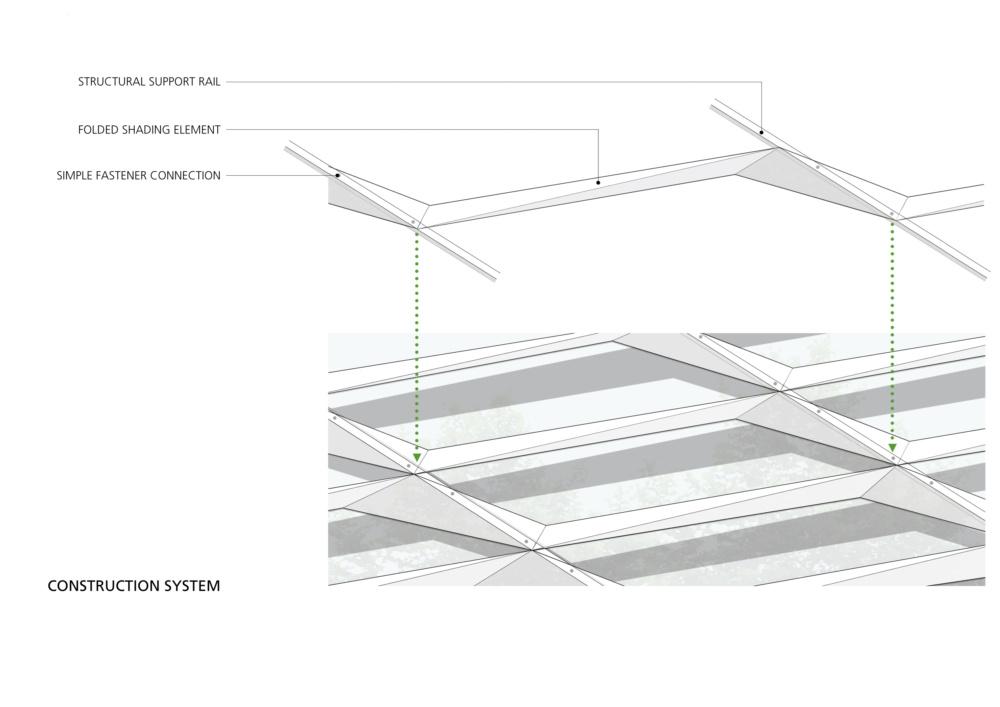 05_E_Construction-system-1-e1552594364583