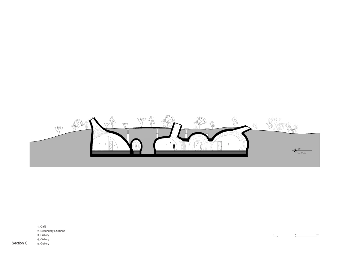 06_Section-C_Credit-OPEN-Architecture