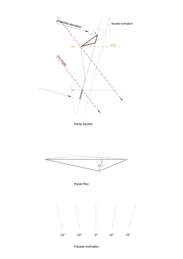 14_E_Paneltypes-layout-1-e1552594395539