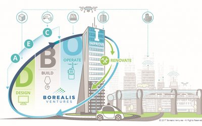 Borealis Ventures speculates the future role of prefabrication in construction