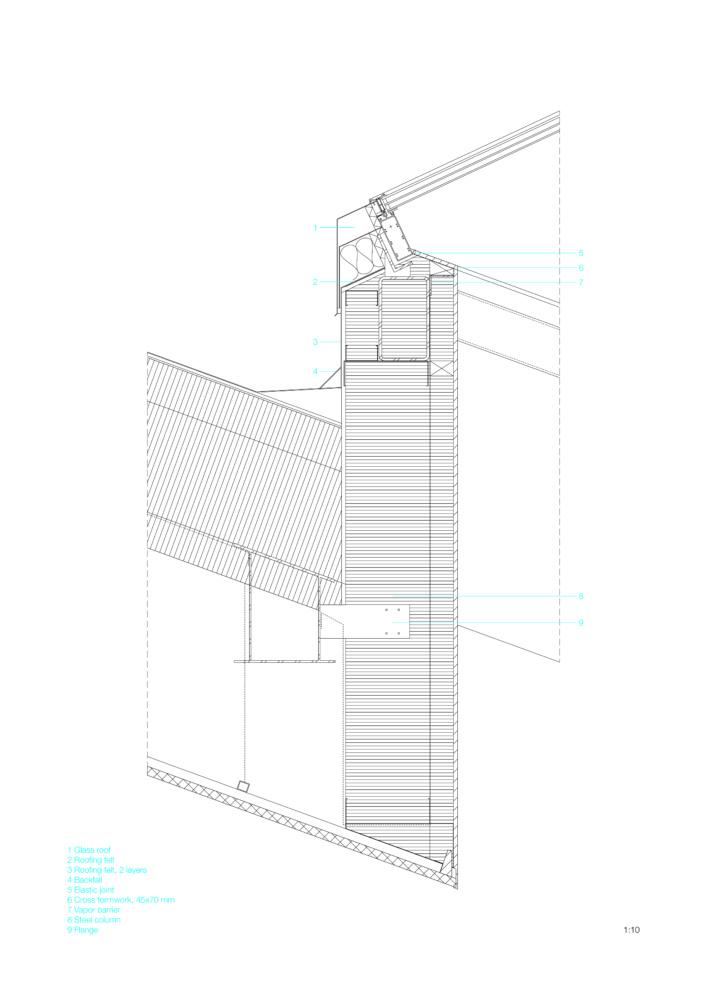 Skovbakkeskolen_detail_skylight_1-10-e1538669731802