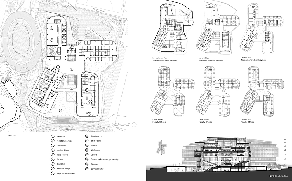 Kellogg School of Management - Plans (1)