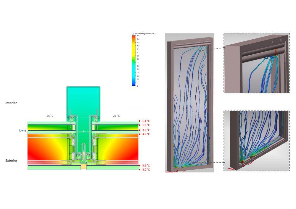 Diagram of energy saving measures of window modules in the Totzeret Haaretz tower