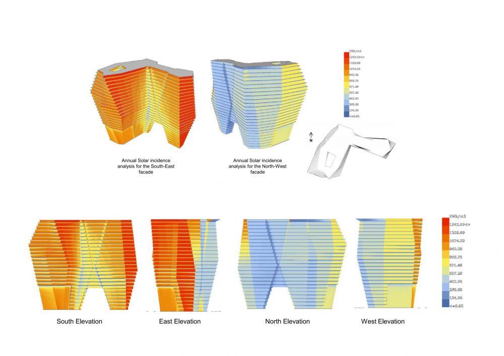 39_ToHA_Solar-Incidence-Diagram_Buro-Happold