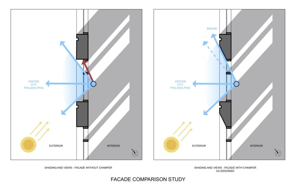 A15052-Sun-Diagram-e1578091430768