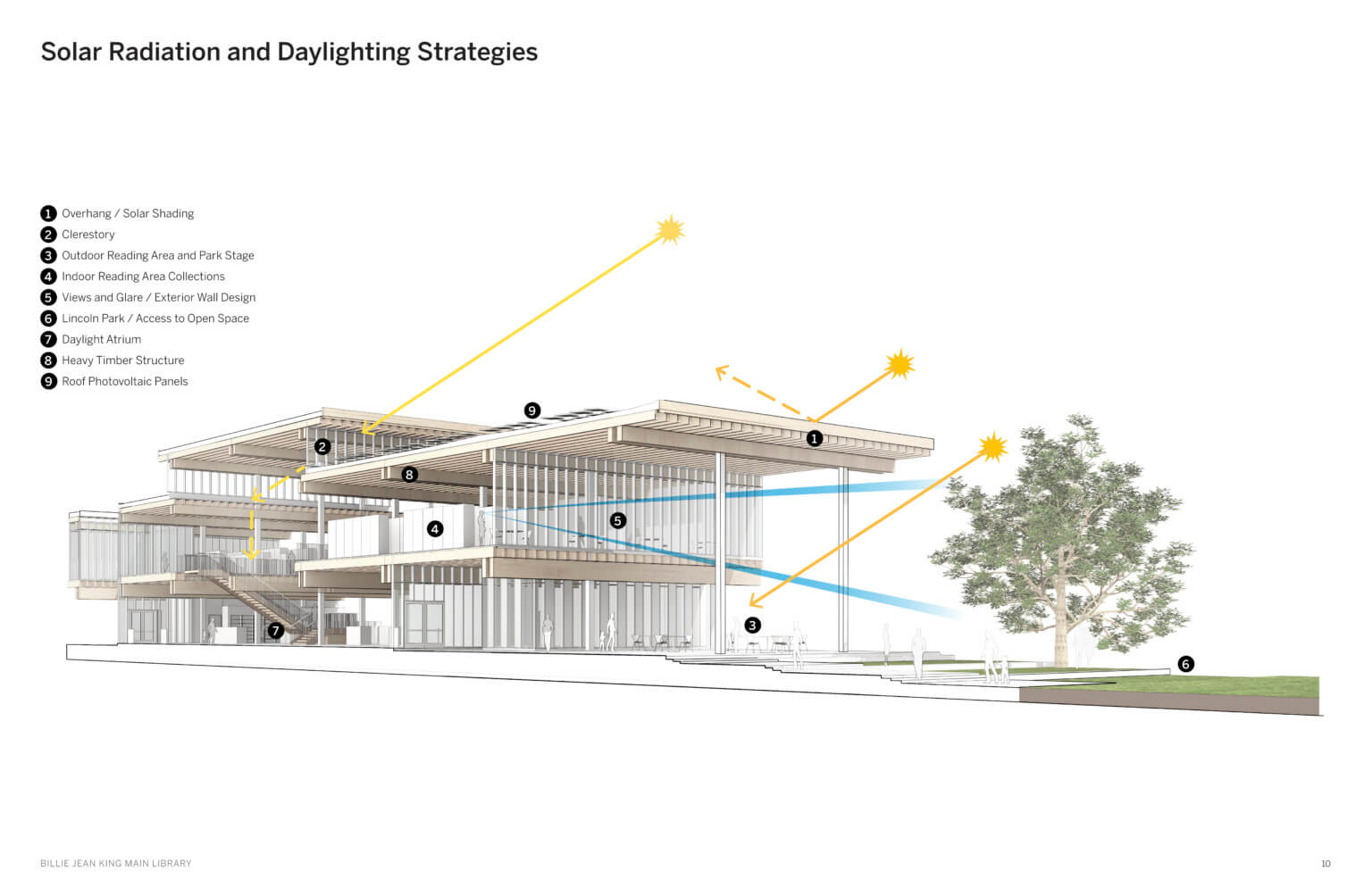 BJK-Main-Library_Solar-Diagram_jpg-1536x994