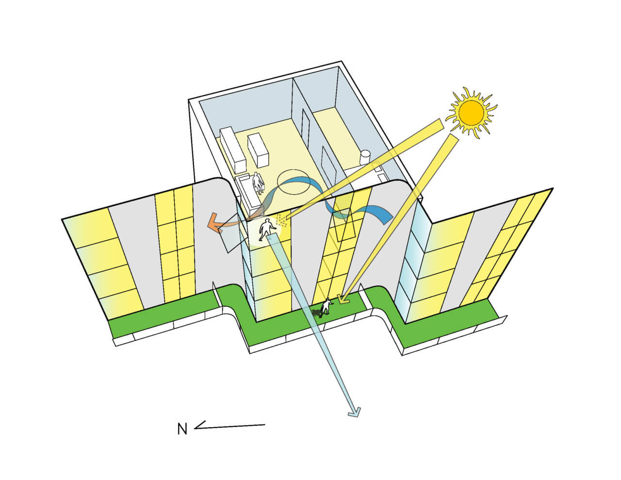 diagram of how sunlight interacts with the facade