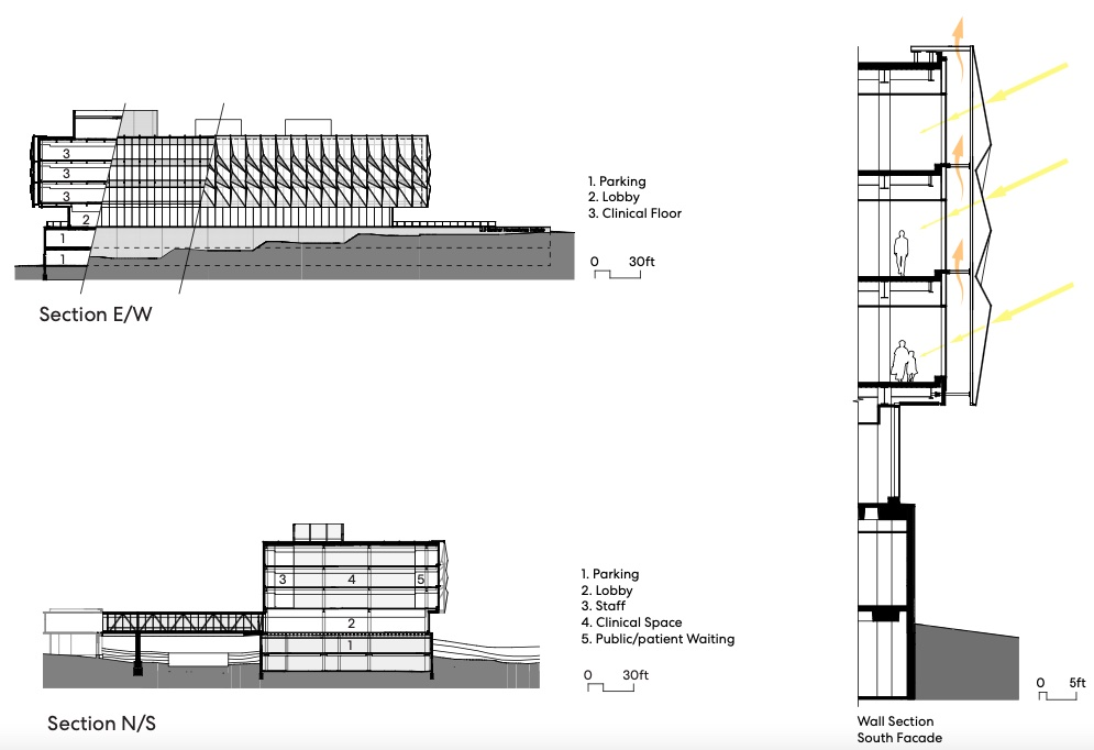 Section of facade and sunlight analysis (Courtesy of Perkins & Will)