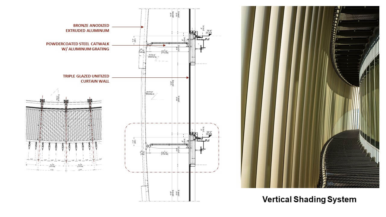 diagram of vertical shading system