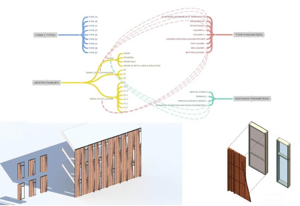 facade-diagram-tuscon