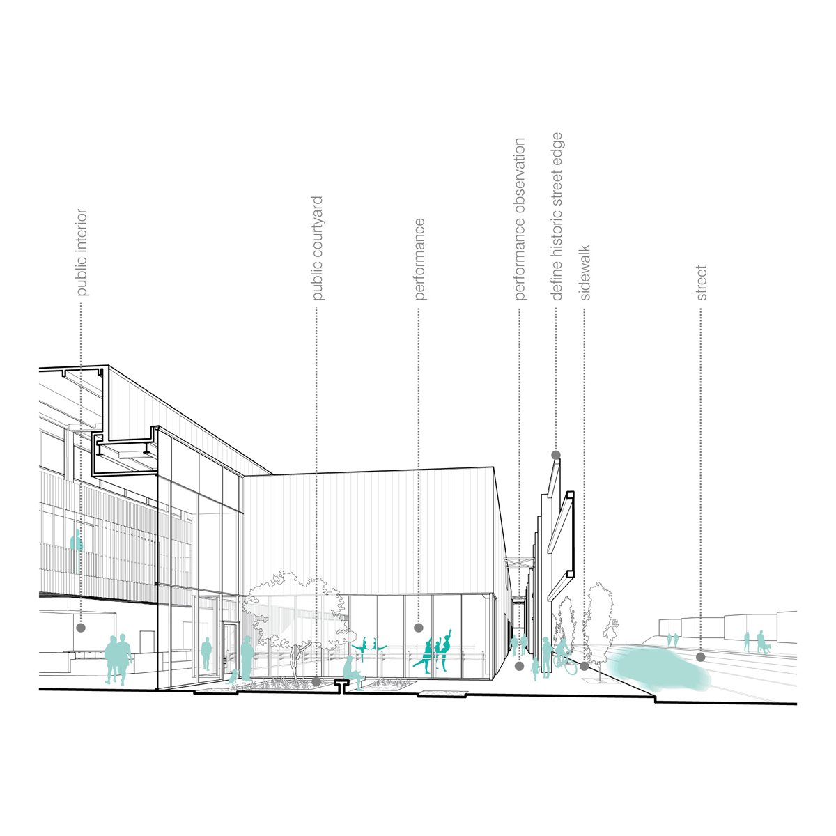 section-perspective